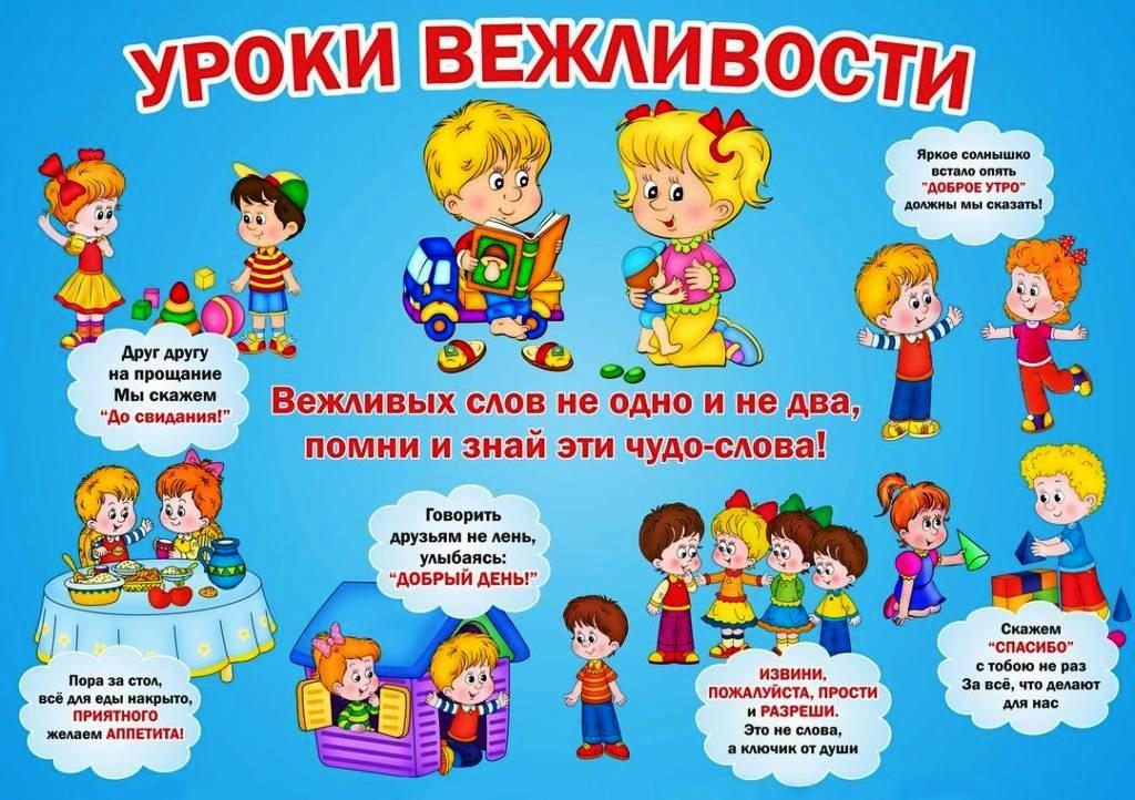 Картинки для дошкольников культура поведения