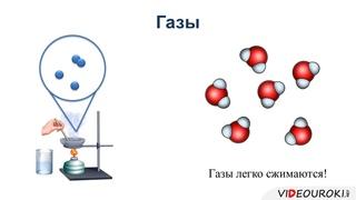 07  Различия в молекулярном строении твердых тел, жидкостей и газов