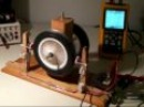 The Steorn magnetic motor replication