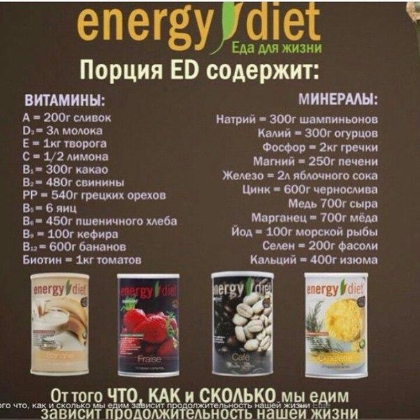 Энерджи диет оладьи