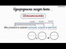 Видеоурок по русскому языку Однородные члены предложения