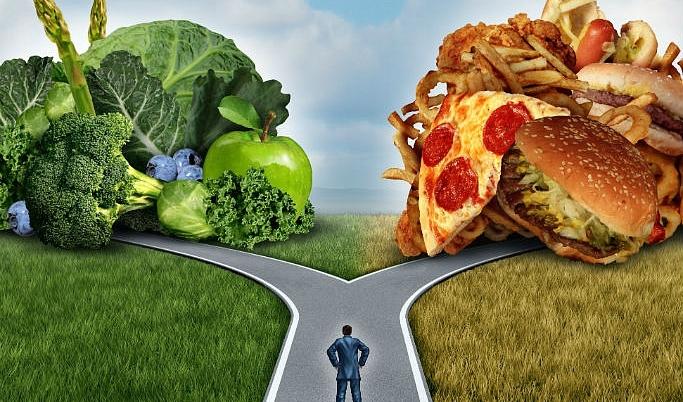 Что такое осознанное питание | ВКонтакте