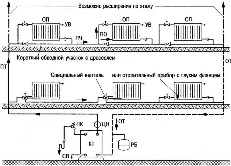 Однотрубная система отопления своими руками, изображение №10