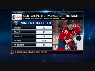 Clutch Performance of the Night      Jan 18, 2019
