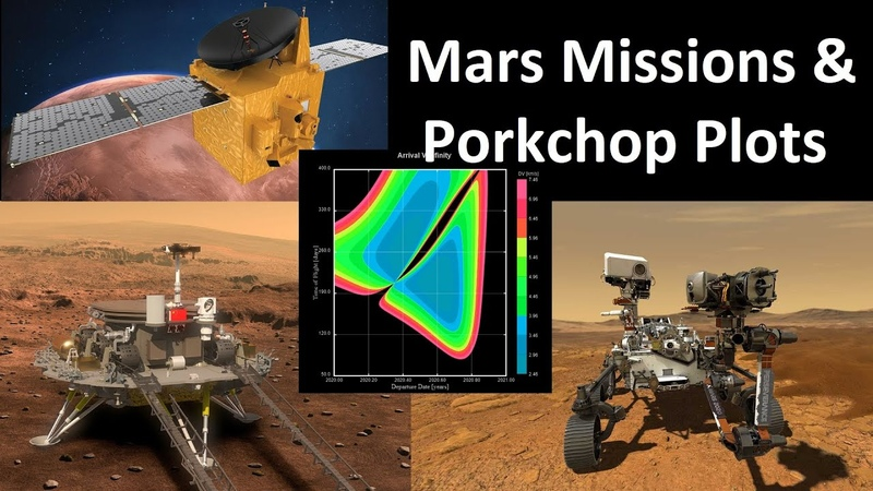 What do Porkchops and Mars Missions Have To Do With Each Other