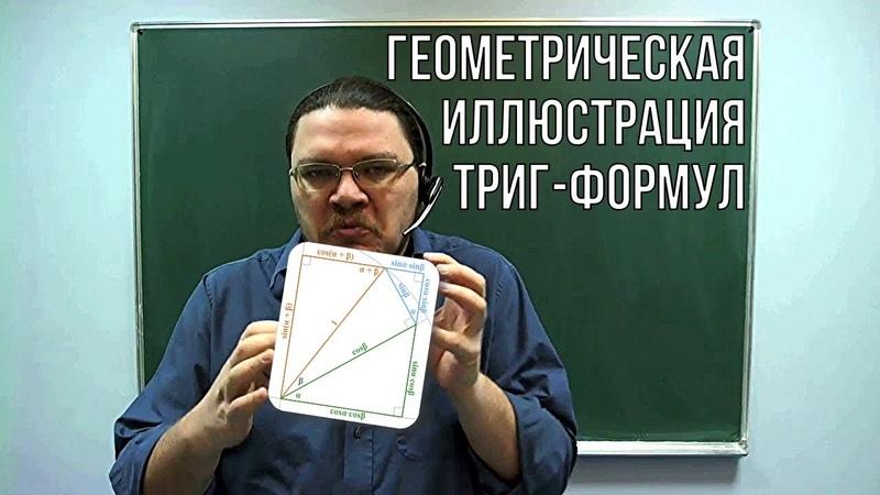 Геометрическая иллюстрация тригонометрических формул   Ботай со мной 007   Борис Трушин !