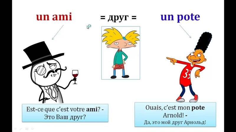 Урок 85 Сленг. Разговорный французский Argot. Langage familier