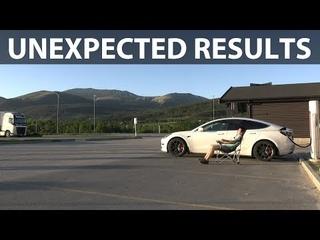 Tesla Model 3 degradation after 14 months and 60k km