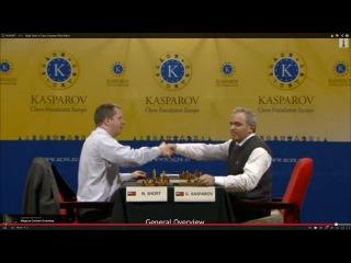 Nigel Short vs Garry Kasparov Blitz Match
