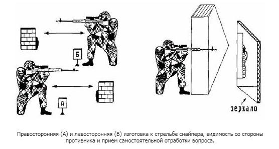 Выбор и оборудование огневой позиции снайпера, изображение №7