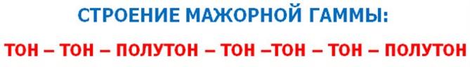 NAстройка русского музыкального ряда — 1 часть, изображение №3