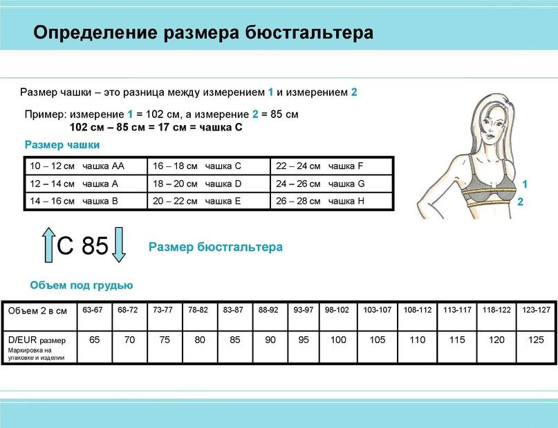 Как определить размер бюстгальтера?, изображение №1