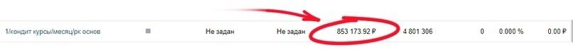 Сладкий кейс с рекламным бюджетом 800 000 рублей, изображение №10