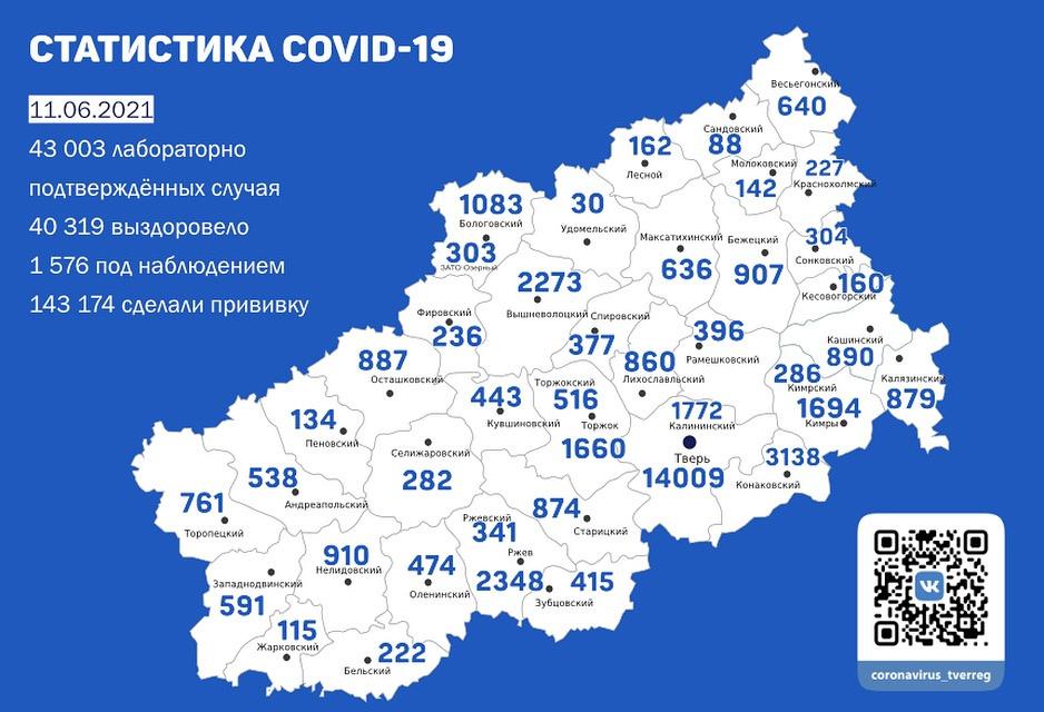 Статистика заболевших ковидом в Тверской области ежедневно растет