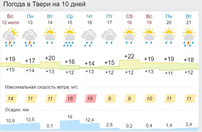 Тверскую область накроет холод